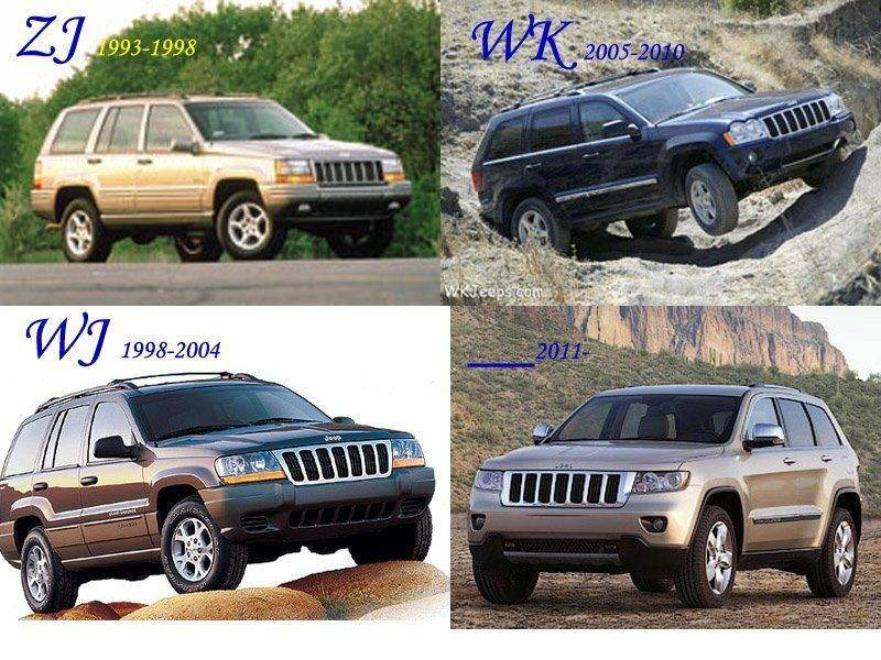 Jeep_GR_CH_evolution.jpg